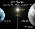 NASA发现新地球之后 相关域名都快被注册光了